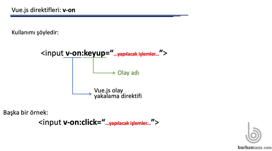 v-on kullanımı
