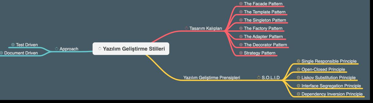 https://burhantanis.com/assets/yazilim_gelistirme_stilleri.png